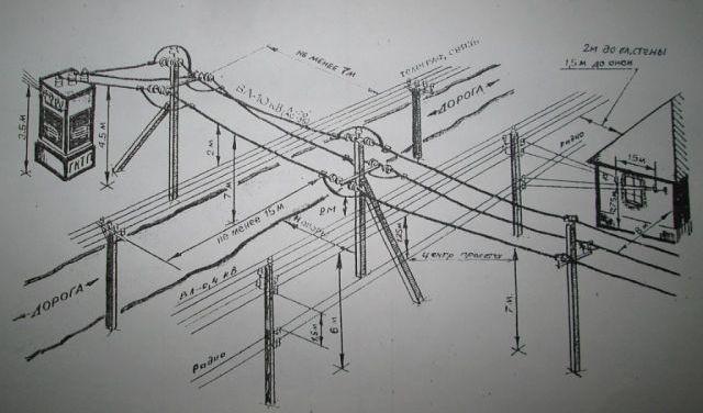 ИП Субботин. Бюро комплексного проектирования
